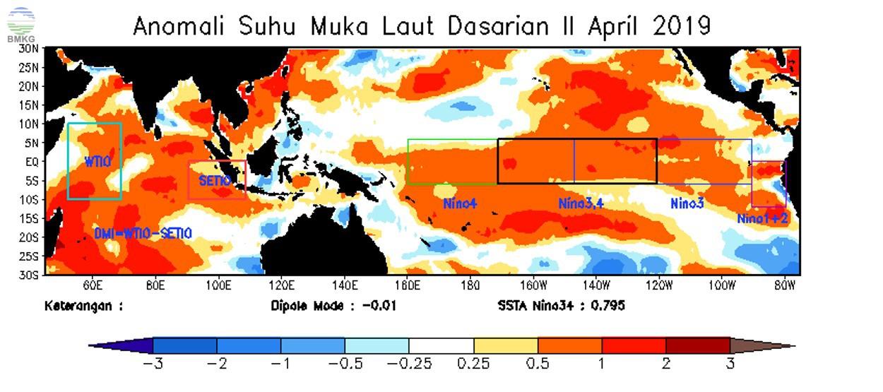 Analisis Dinamika Atmosfer Dasarian II April 2019
