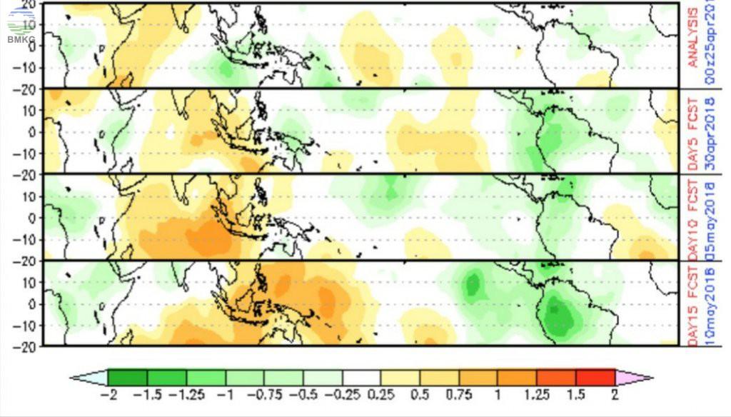 Aktifnya Aliran Massa Udara Basah Picu Giatnya Cuaca Signifikan di Sejumlah Wilayah Indonesia