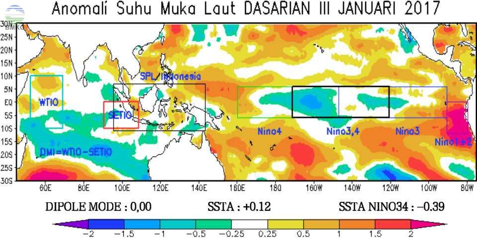 Analisis Dinamika Atmosfer dan Laut Dasarian III Januari 2017