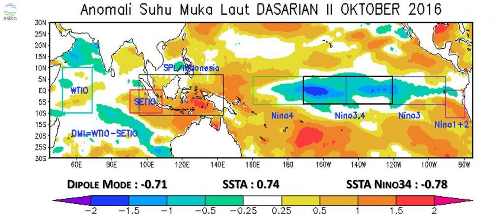 Analisis Dinamika Atmosfer dan Laut Dasarian II Oktober 2016