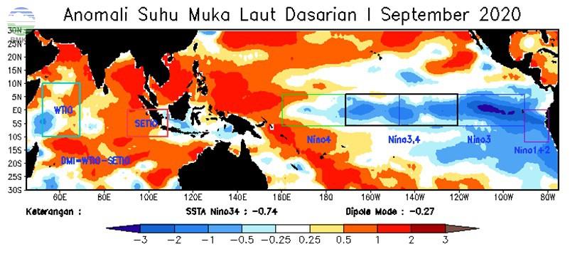Analisis Dinamika Atmosfer Dasarian I September 2020