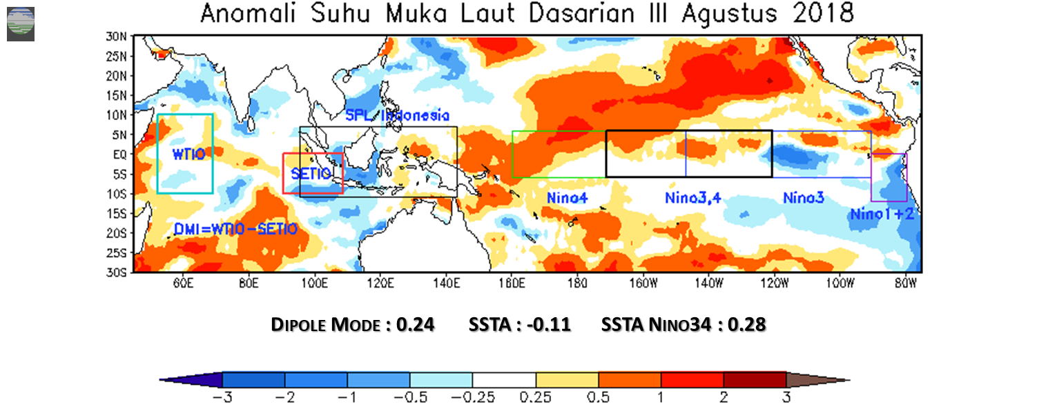 Analisis Dinamika Atmosfer dan Laut Dasarian III Agustus 2018