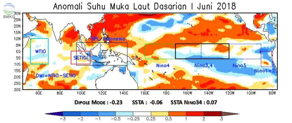 Analisis Dinamika Atmosfer dan Laut Dasarian I Juni 2018