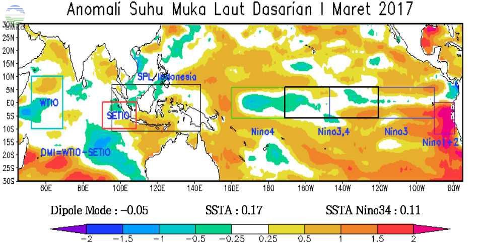Analisis Dinamika Atmosfer dan Laut Dasarian I Maret 2017