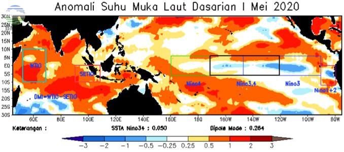 Analisis Dinamika Atmosfer Dasarian I Mei 2020