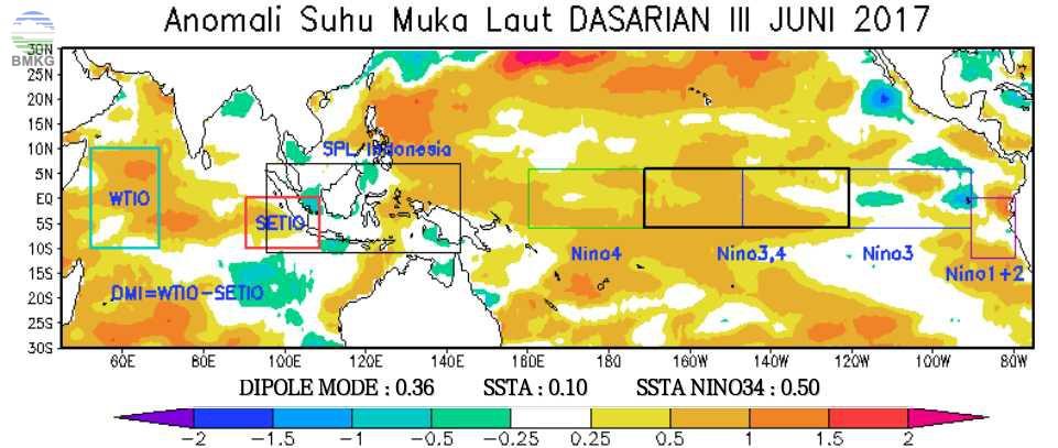 Analisis Dinamika Atmosfer dan Laut Dasarian III Juni 2017