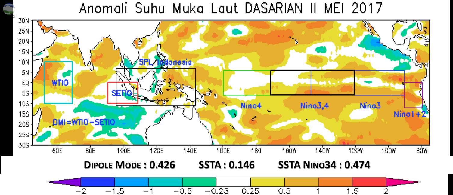 Analisis Dinamika Atmosfer dan Laut Dasarian II Mei 2017