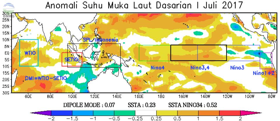 Analisis Dinamika Atmosfer dan Laut Dasarian I Juli 2017