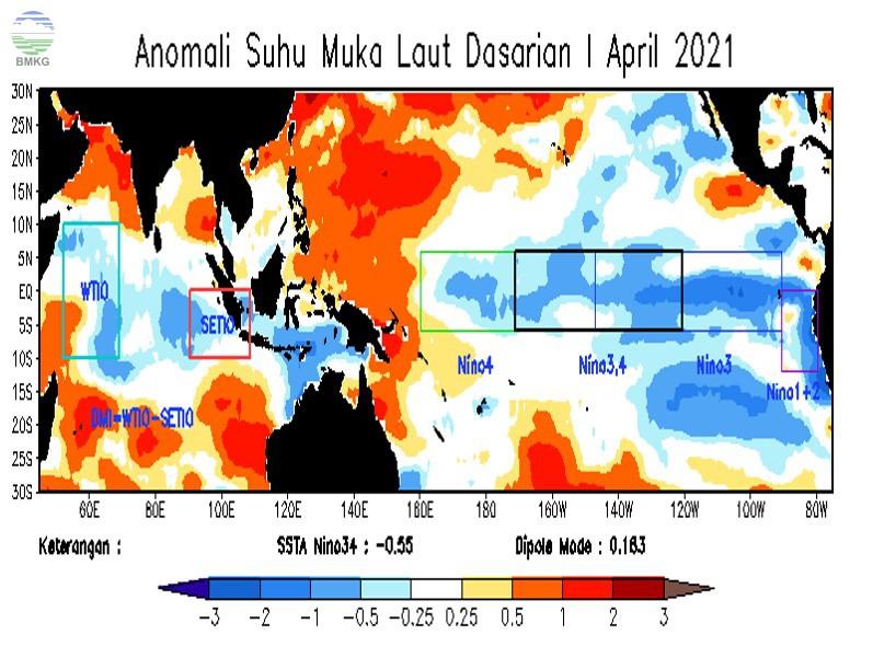 Analisis Dinamika Atmosfer Dasarian I April 2021