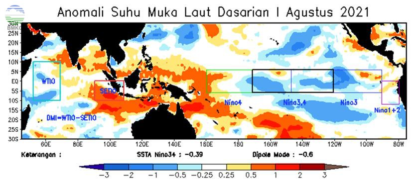 Analisis Dinamika Atmosfer Dasarian I Agustus 2021