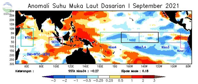 Analisis Dinamika Atmosfer Dasarian I September 2021