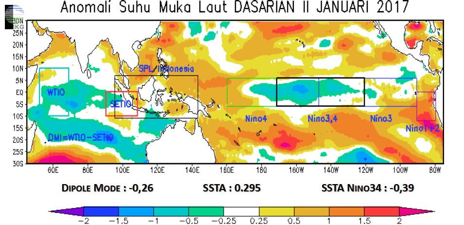 Analisis Dinamika Atmosfer dan Laut Dasarian II Januari 2017