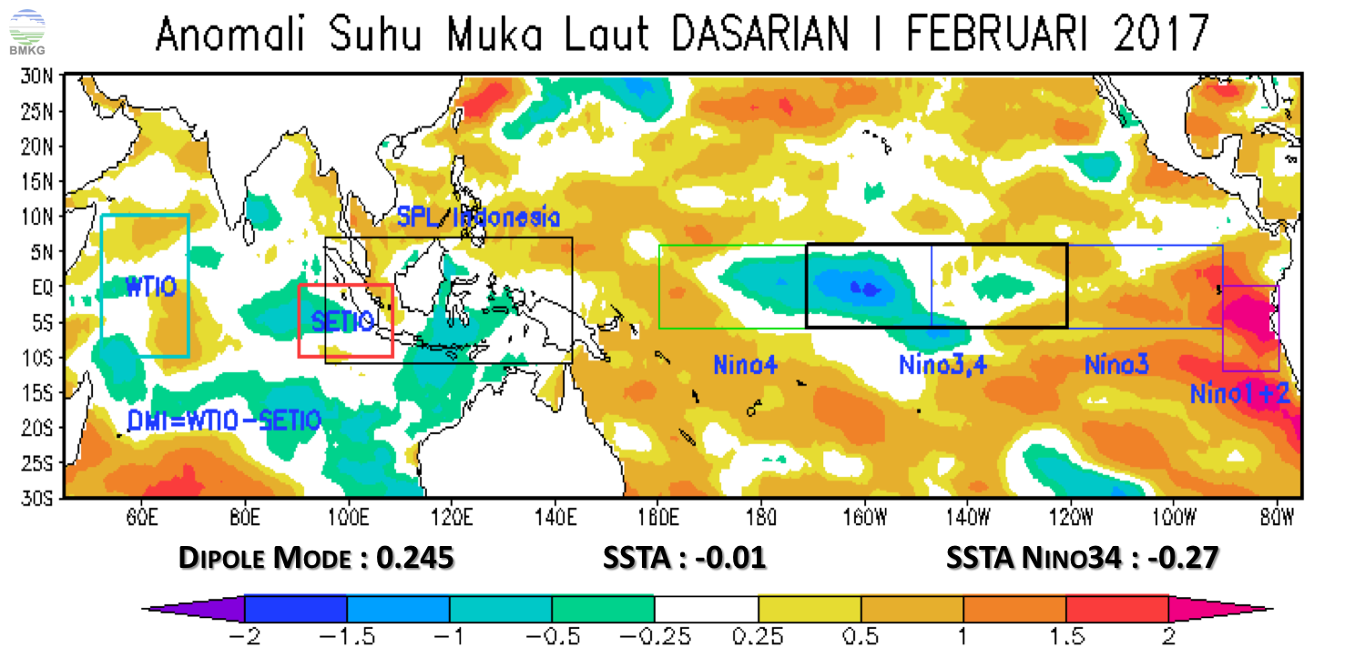 Analisis Dinamika Atmosfer dan Laut Dasarian I Februari 2017