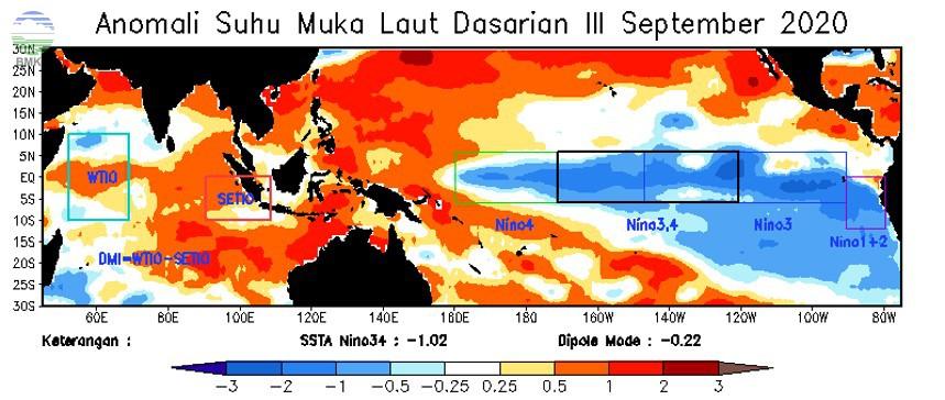 Analisis Dinamika Atmosfer Dasarian III September 2020