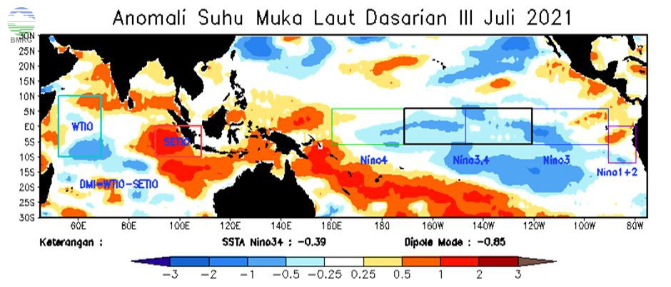 Analisis Dinamika Atmosfer Dasarian III Juli 2021