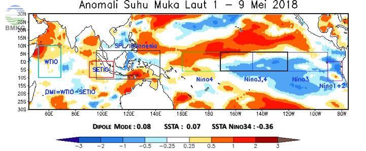 Analisis Dinamika Atmosfer dan Laut Dasarian I Mei 2018