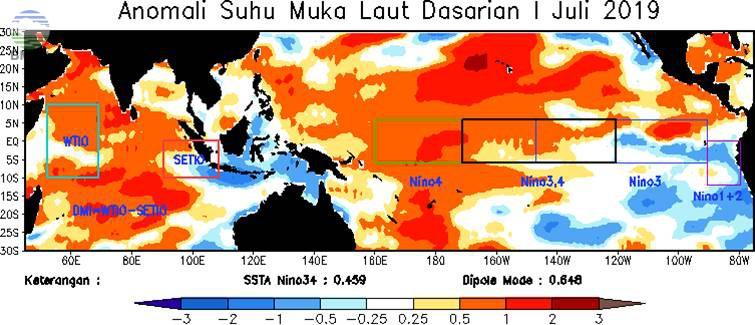 Analisis Dinamika Atmosfer Dasarian I Juli 2019