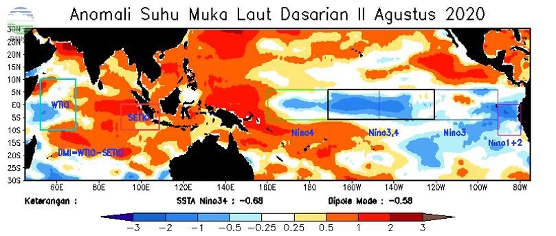 Analisis Dinamika Atmosfer Dasarian II Agustus 2020
