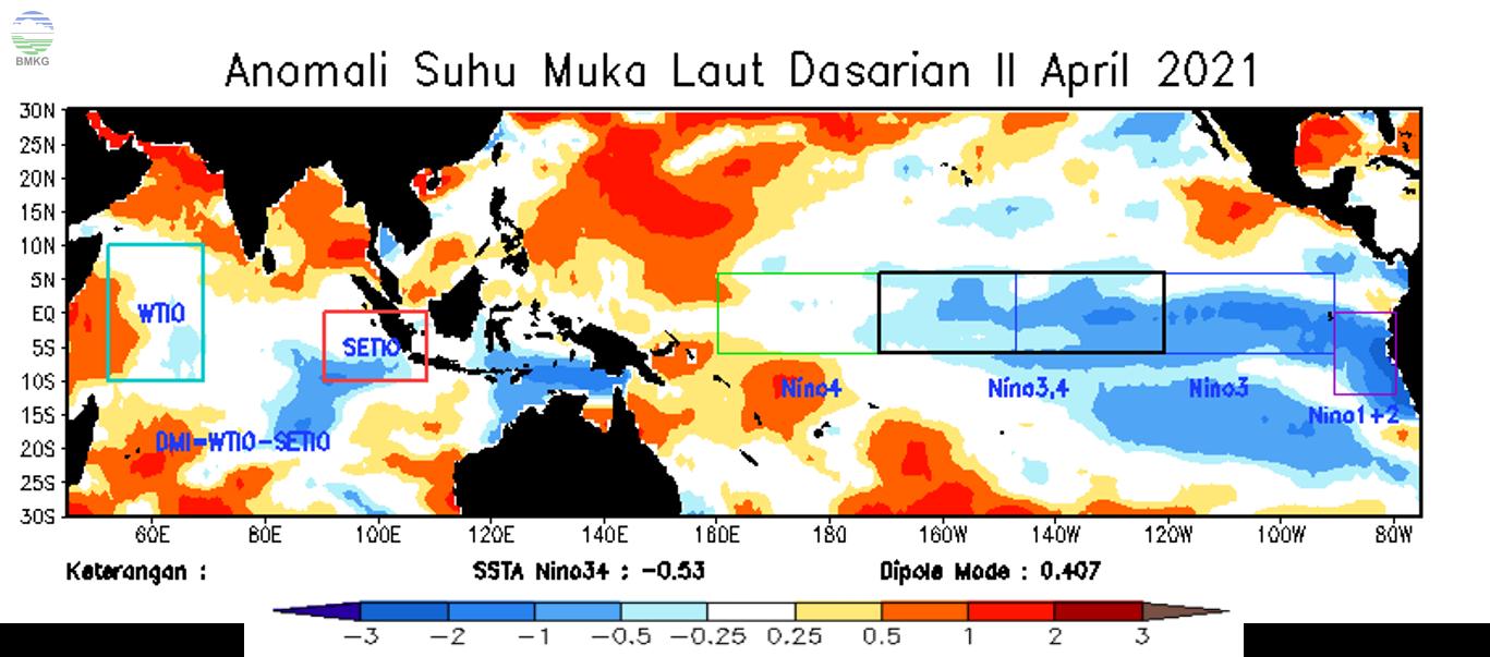 Analisis Dinamika Atmosfer Dasarian II April 2021