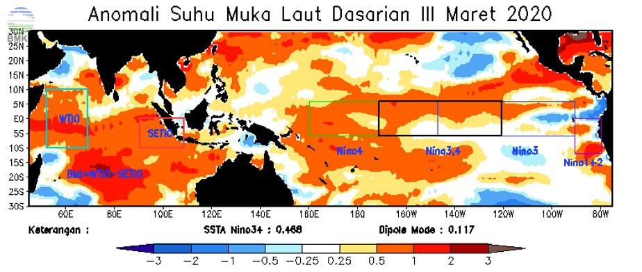 Analisis Dinamika Atmosfer Dasarian III Maret 2020