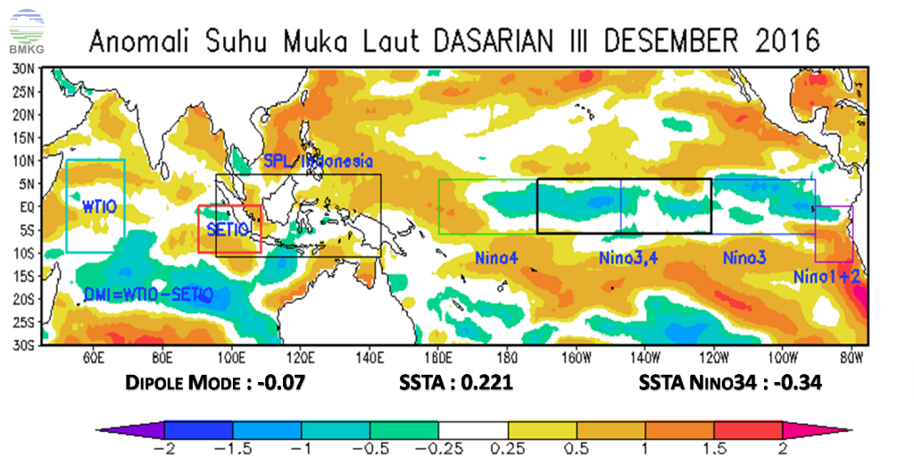 Analisis Dinamika Atmosfer dan Laut Dasarian III Desember 2016