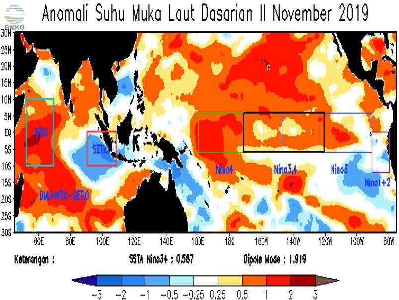 Analisis Dinamika Atmosfer Dasarian II November 2019