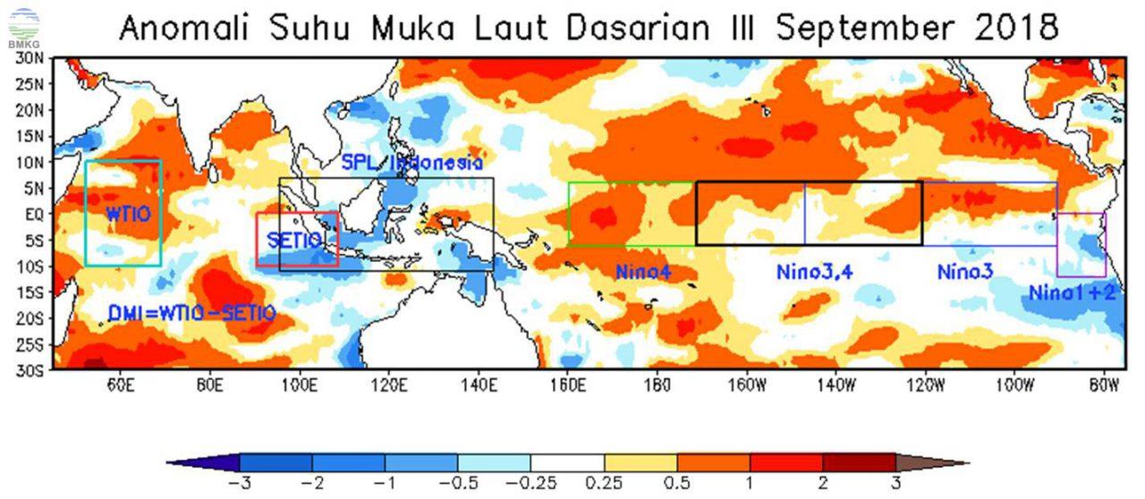 Analisis Dinamika Atmosfer dan Laut Dasarian III September 2018