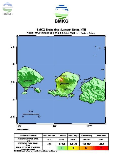 Ulasan Guncangan Gempa Lombok Utara 9 Agustus 2018