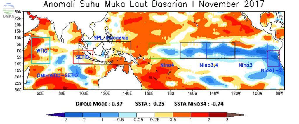 Analisis Dinamika Atmosfer dan Laut Dasarian I November 2017