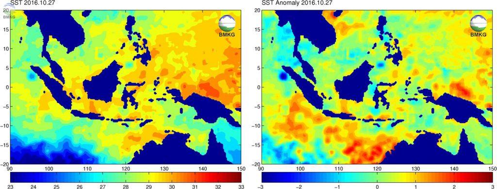 Outlook ENSO (El Nino South Oscillation)