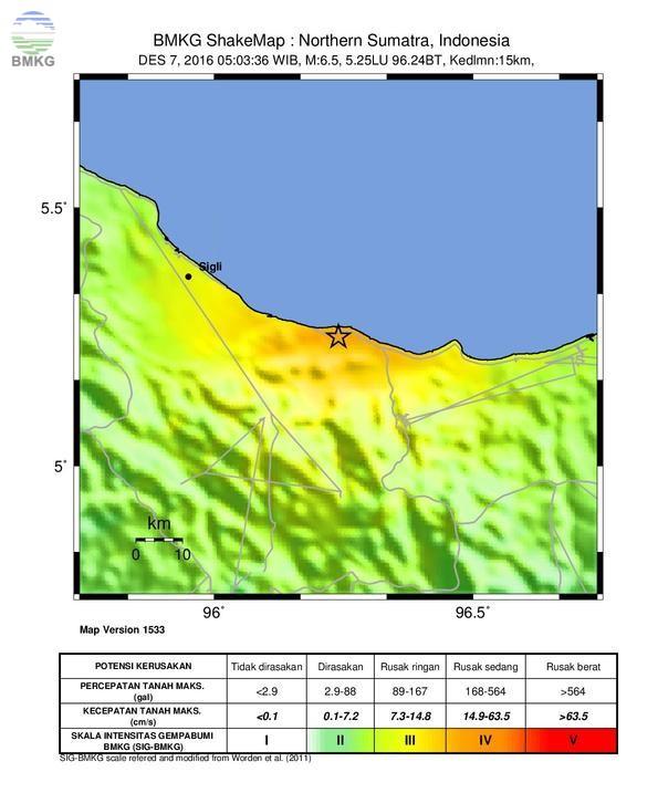 Gempabumi Kuat M=6.5 Guncang Pidie Jaya, Provinsi Aceh Dipicu Akibat Aktivitas Sesar Aktif