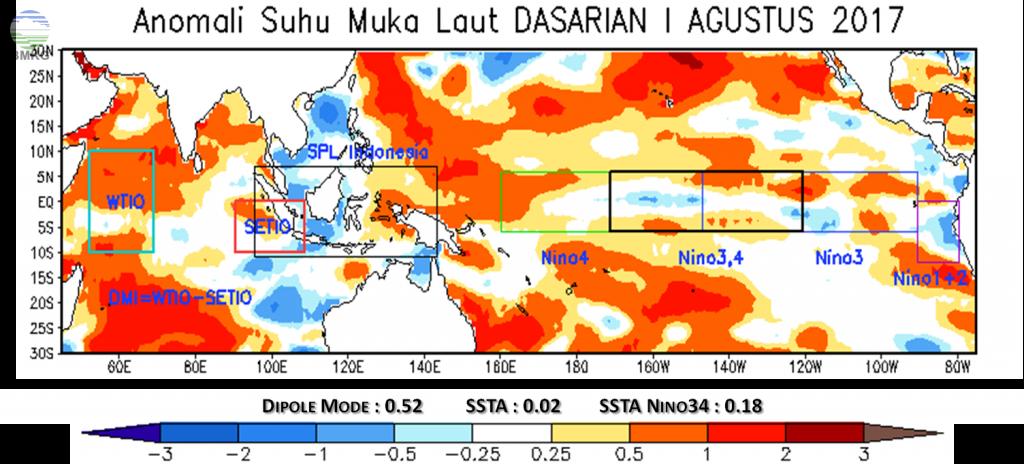 Analisis Dinamika Atmosfer dan Laut Dasarian I Agustus 2017