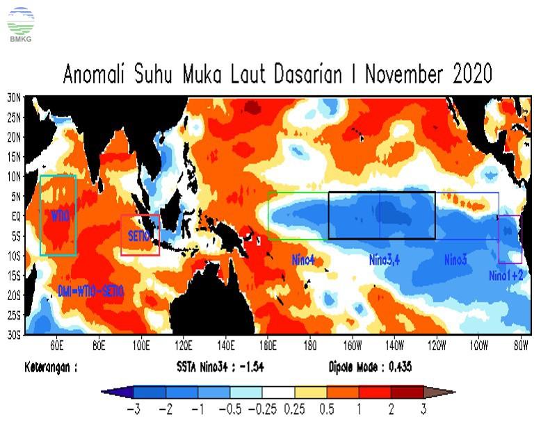 Analisis Dinamika Atmosfer Dasarian I November 2020
